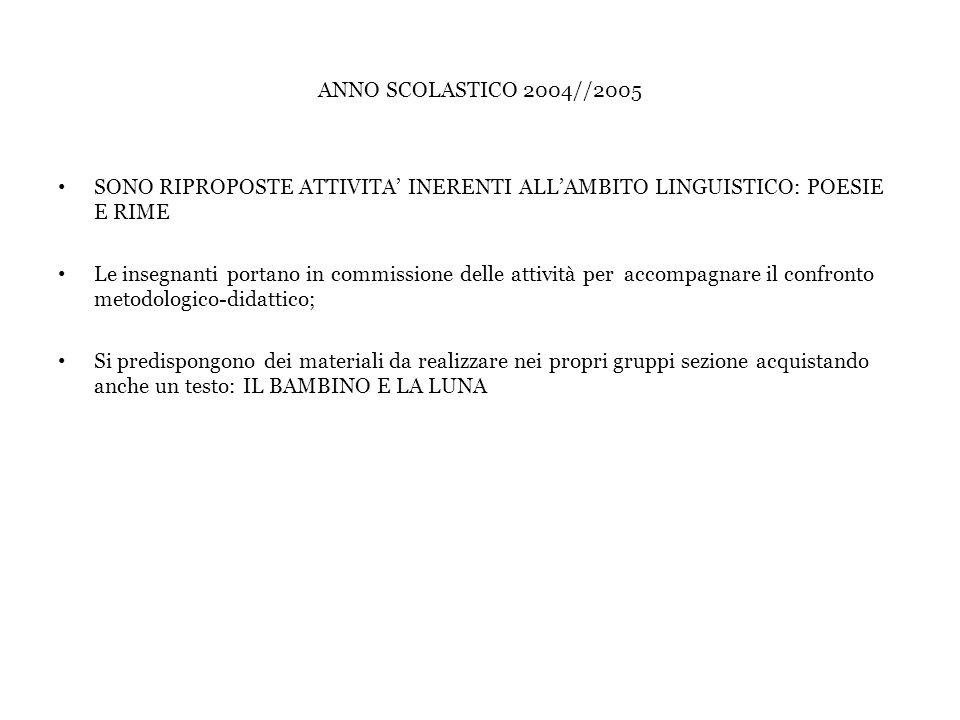 ANNO SCOLASTICO 2004//2005 SONO RIPROPOSTE ATTIVITA' INERENTI ALL'AMBITO LINGUISTICO: POESIE E RIME.