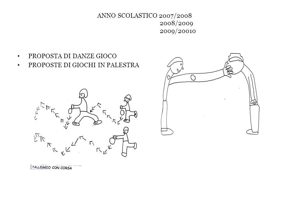 ANNO SCOLASTICO 2007/2008 2008/2009 2009/20010