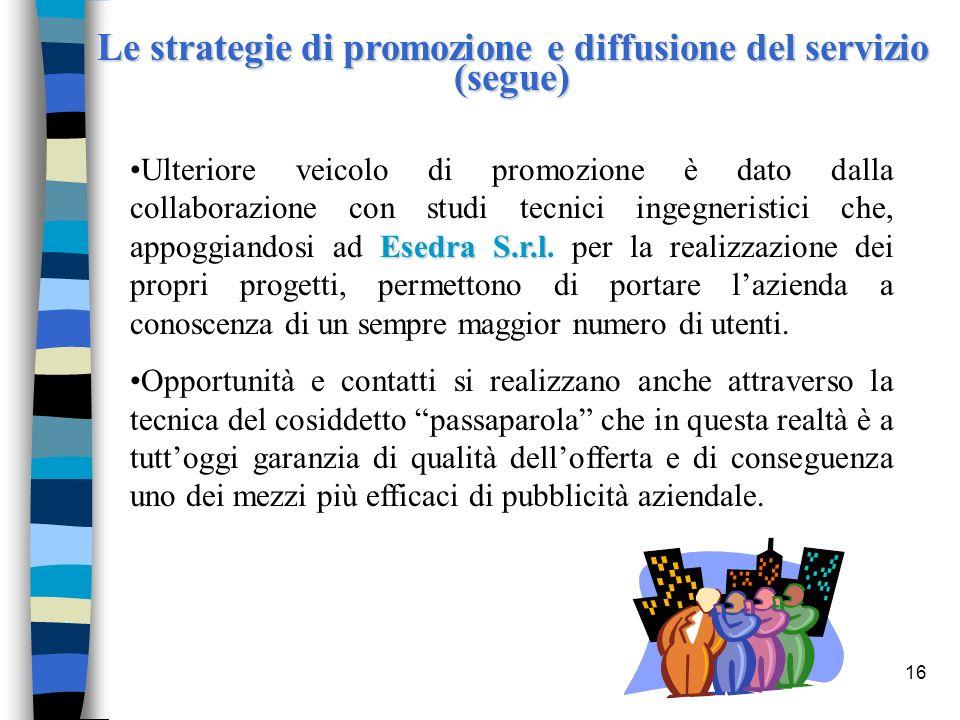 Le strategie di promozione e diffusione del servizio (segue)