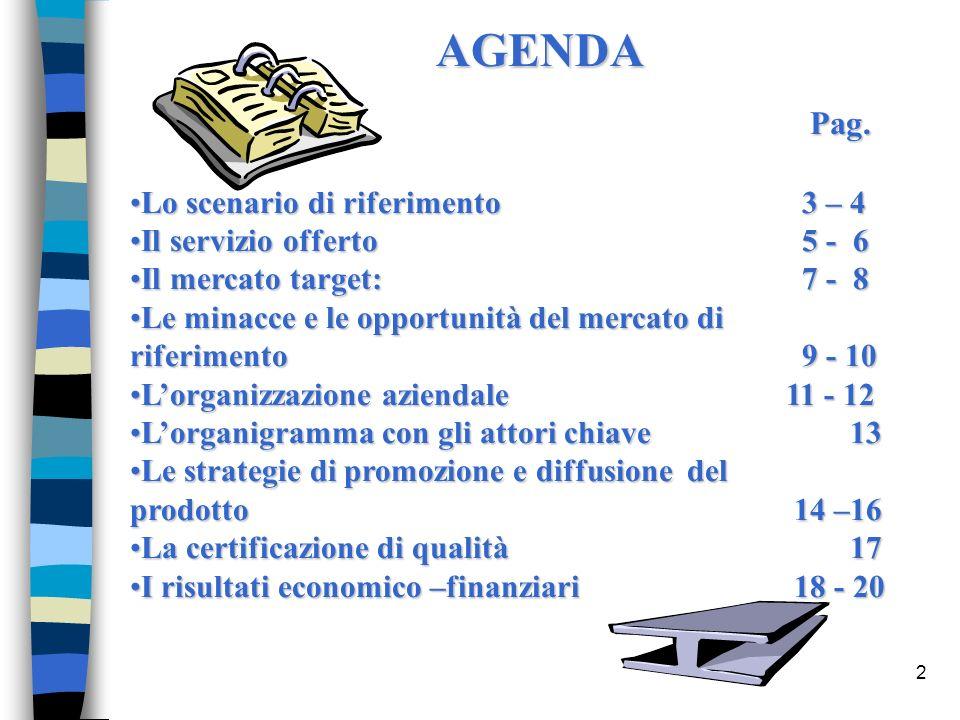 AGENDA Pag. Lo scenario di riferimento 3 – 4 Il servizio offerto 5 - 6