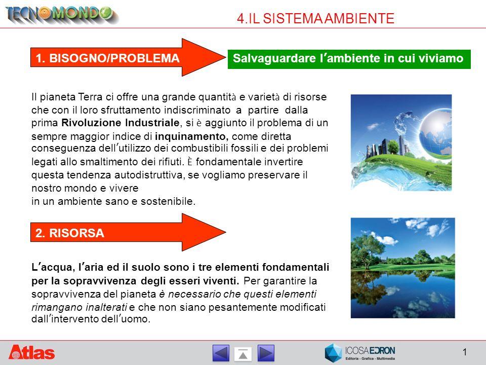 4.IL SISTEMA AMBIENTE 1. BISOGNO/PROBLEMA