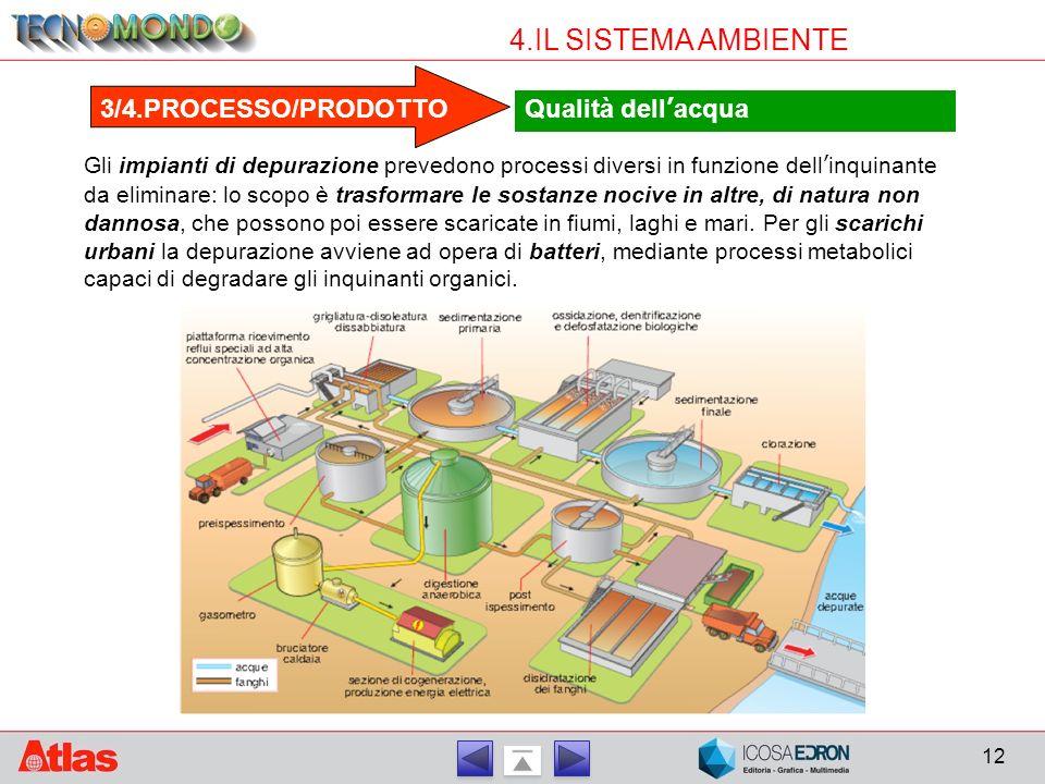 4.IL SISTEMA AMBIENTE 3/4.PROCESSO/PRODOTTO Qualità dell'acqua