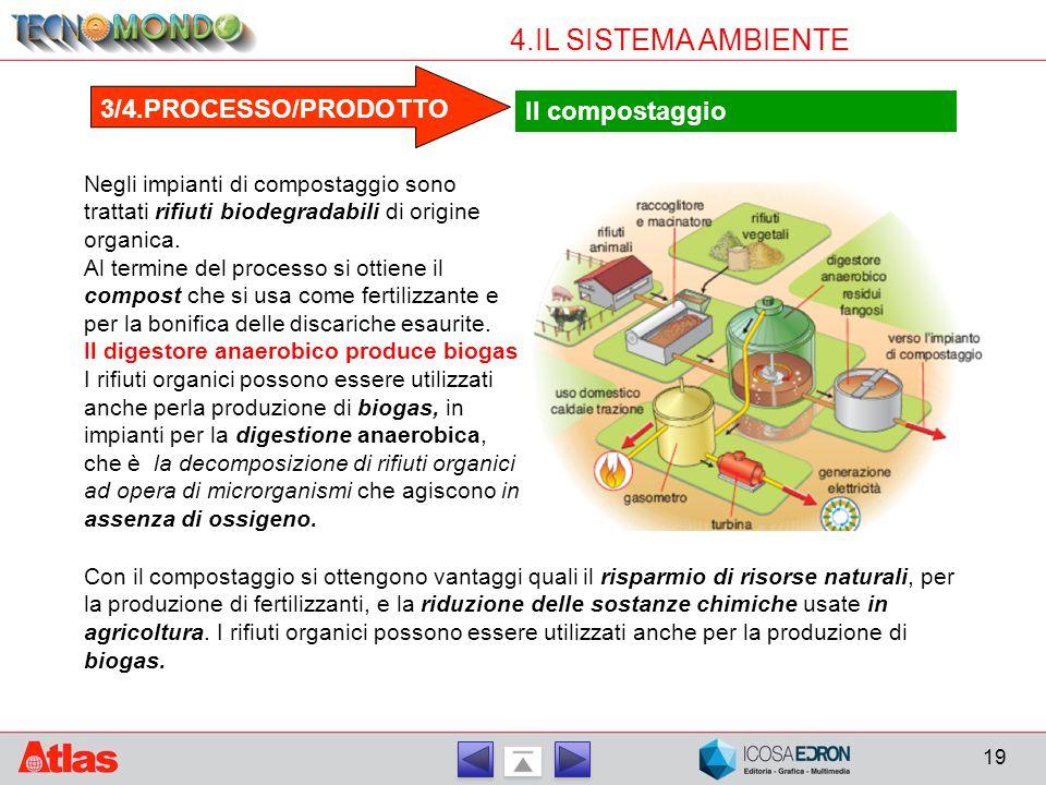 4.IL SISTEMA AMBIENTE 3/4.PROCESSO/PRODOTTO Il compostaggio