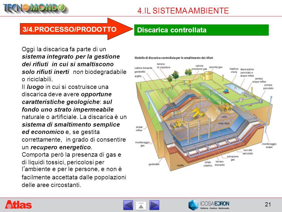 4.IL SISTEMA AMBIENTE 3/4.PROCESSO/PRODOTTO Discarica controllata