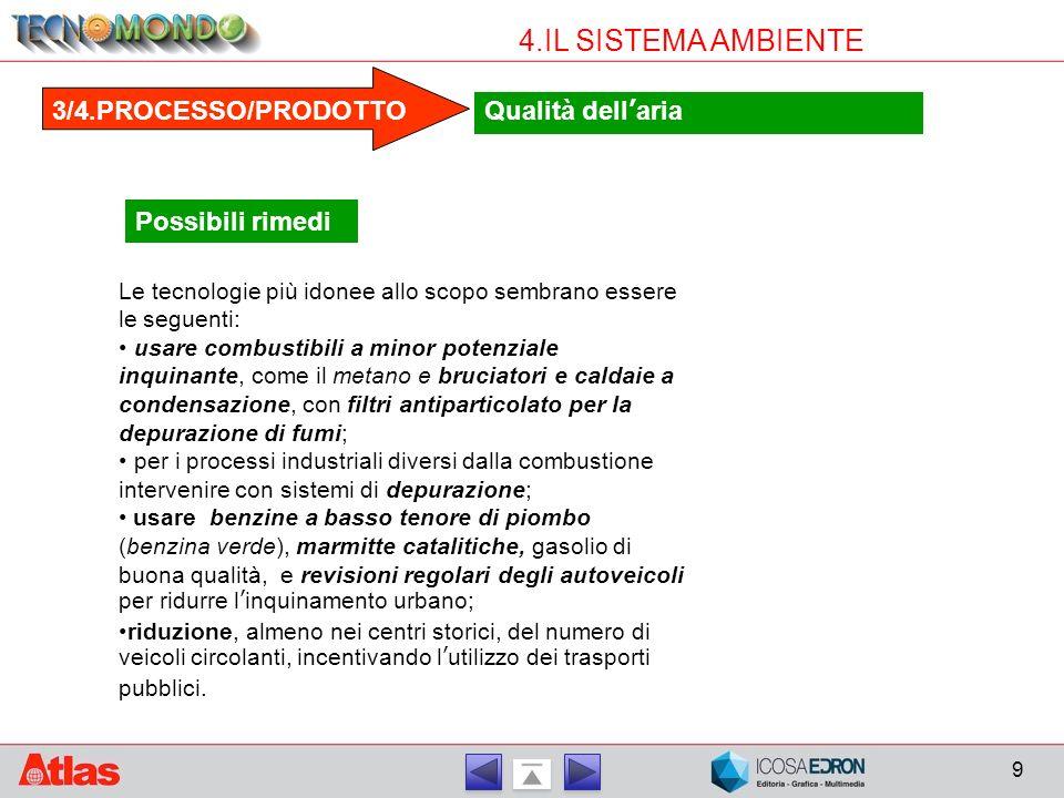 4.IL SISTEMA AMBIENTE 3/4.PROCESSO/PRODOTTO Qualità dell'aria