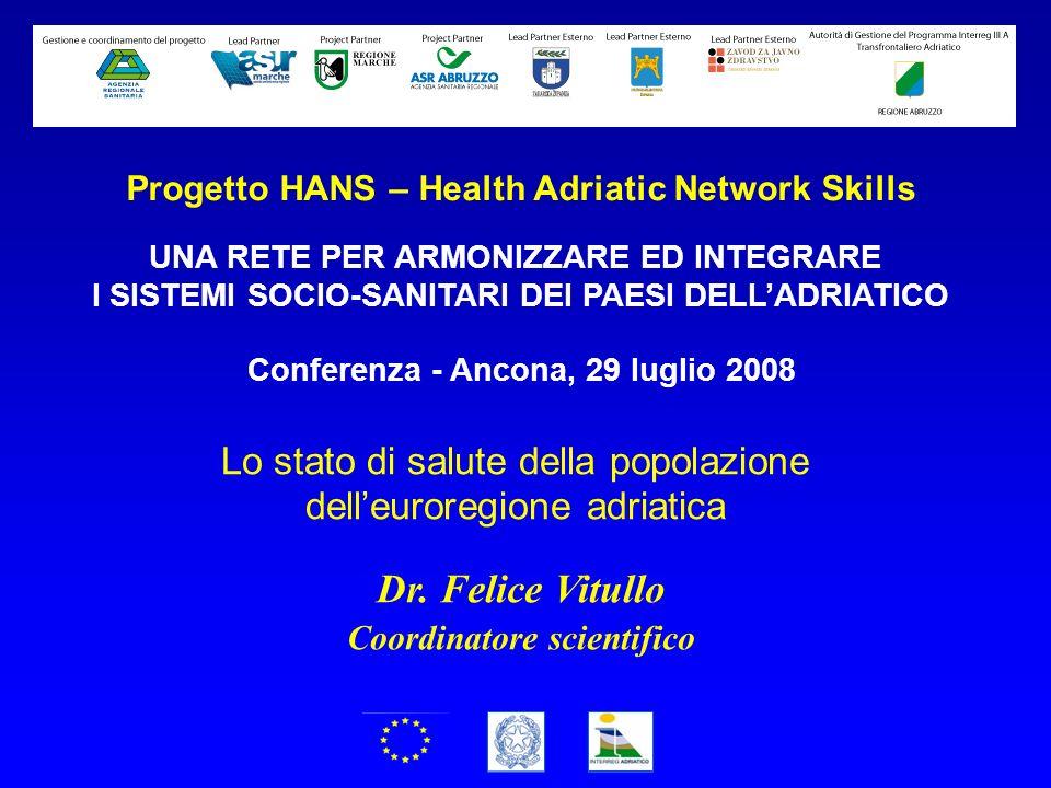 Dr. Felice Vitullo Lo stato di salute della popolazione