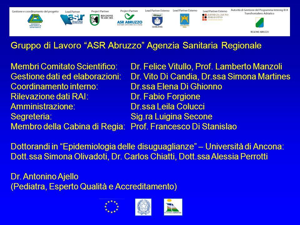 Gruppo di Lavoro ASR Abruzzo Agenzia Sanitaria Regionale