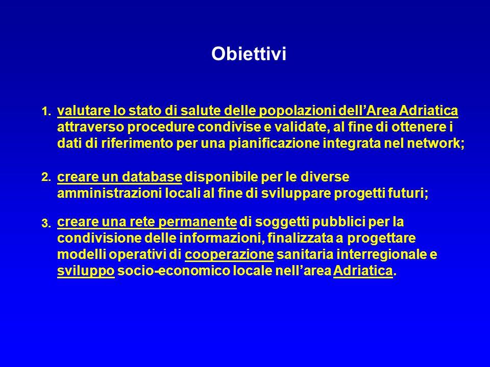 Obiettivi1.