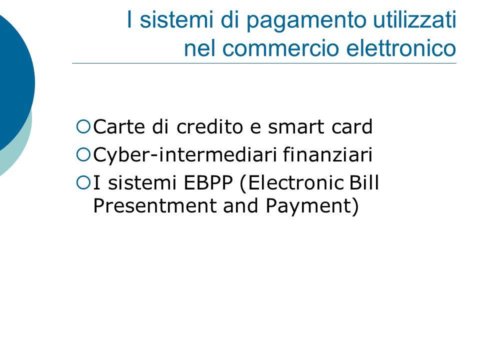 I sistemi di pagamento utilizzati nel commercio elettronico