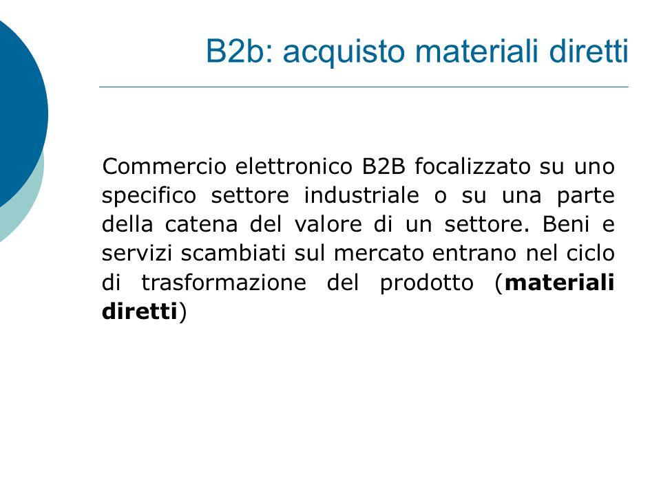 B2b: acquisto materiali diretti