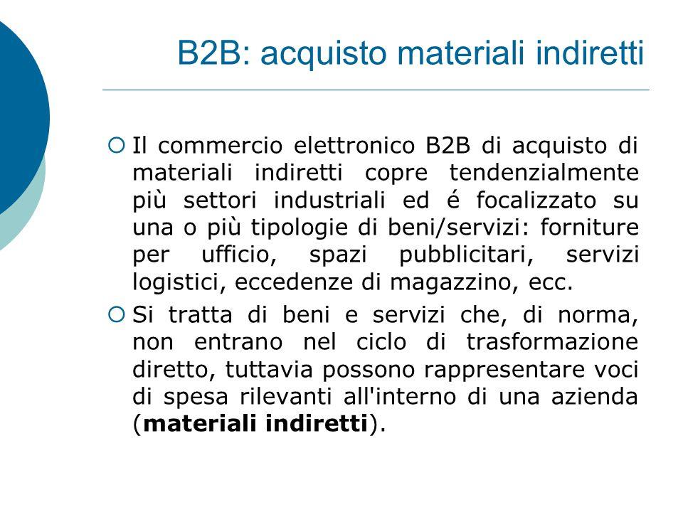 B2B: acquisto materiali indiretti