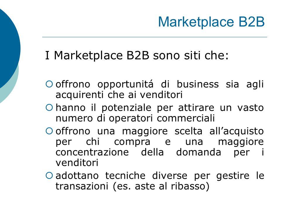 Marketplace B2B I Marketplace B2B sono siti che: