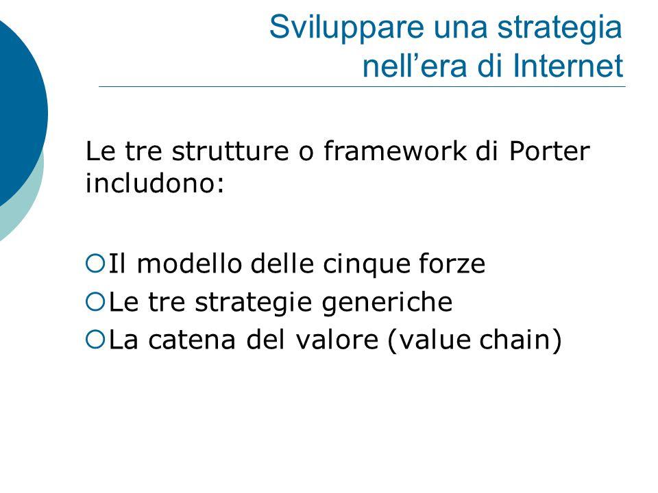 Sviluppare una strategia nell'era di Internet