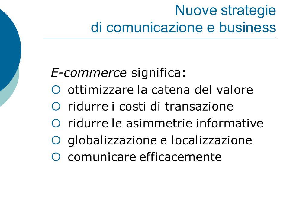 Nuove strategie di comunicazione e business