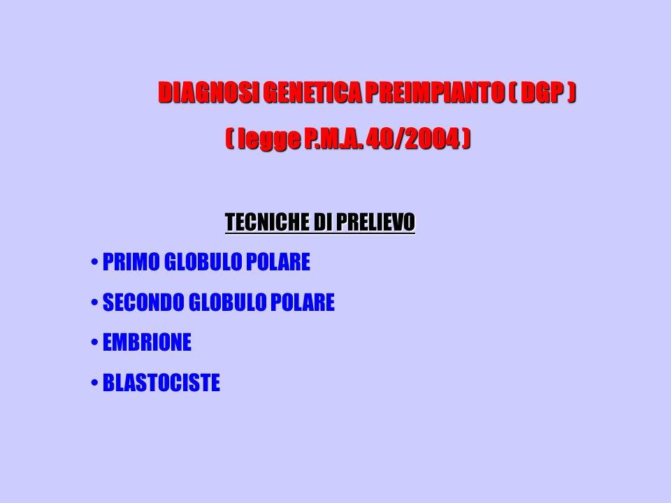 ( legge P.M.A. 40/2004 ) DIAGNOSI GENETICA PREIMPIANTO ( DGP )
