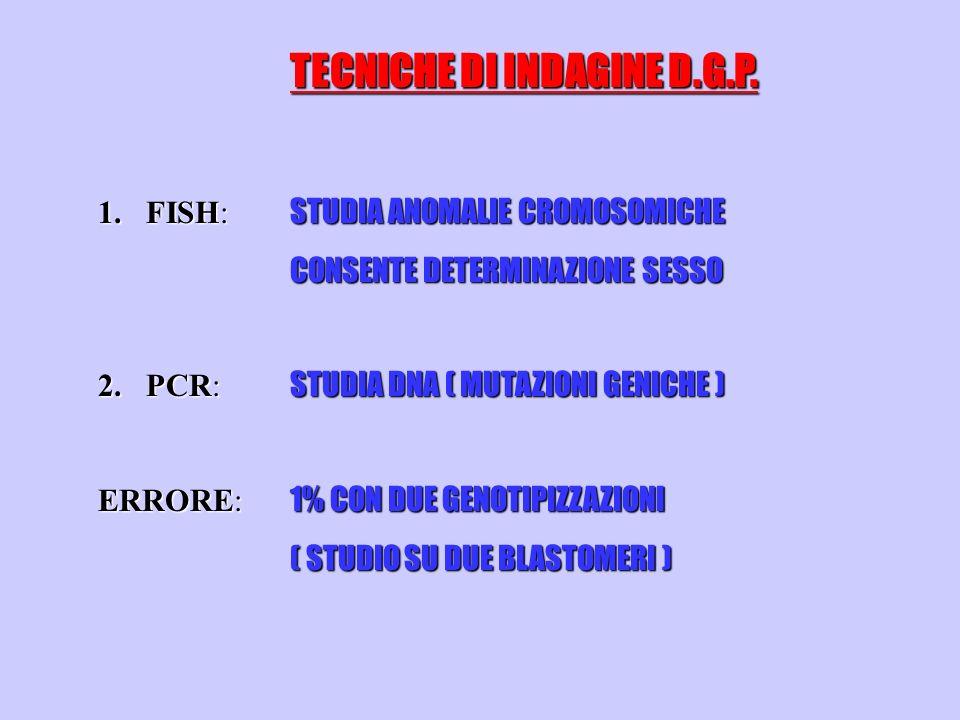 TECNICHE DI INDAGINE D.G.P.