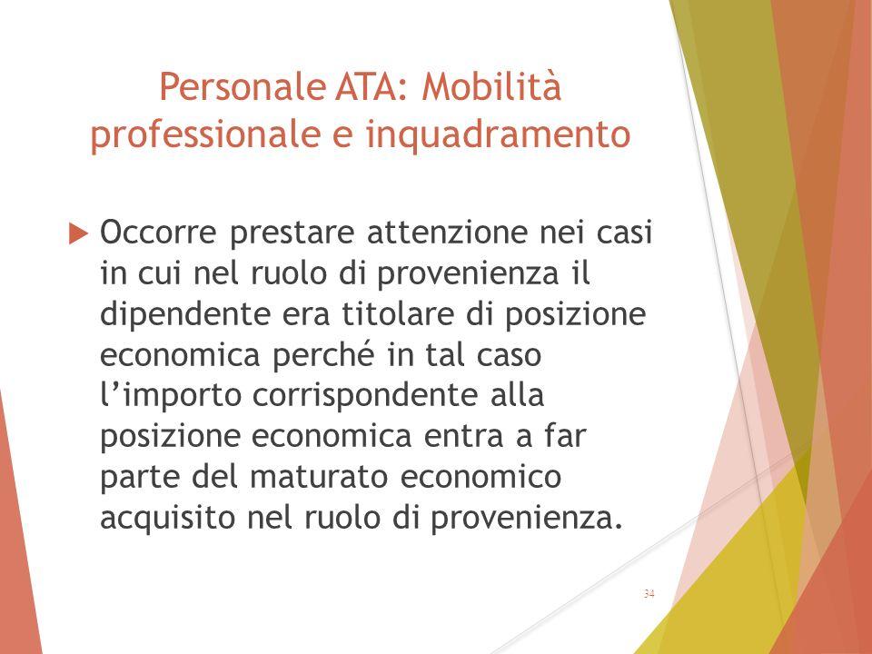 Personale ATA: Mobilità professionale e inquadramento