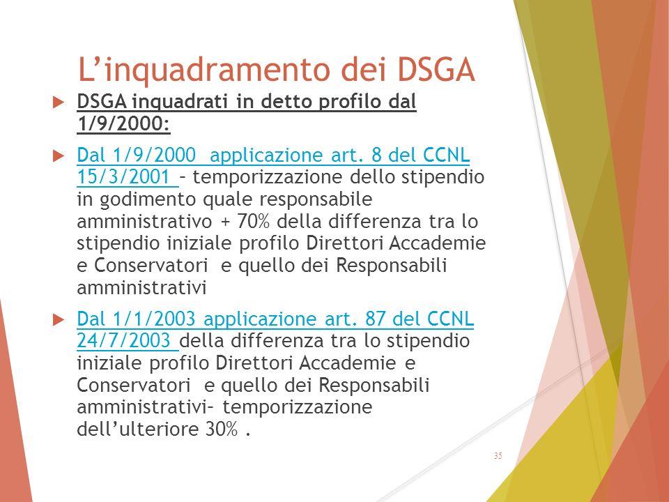 L'inquadramento dei DSGA