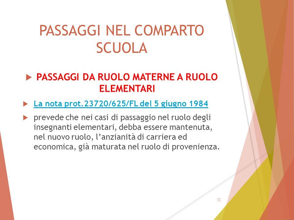 PASSAGGI NEL COMPARTO SCUOLA