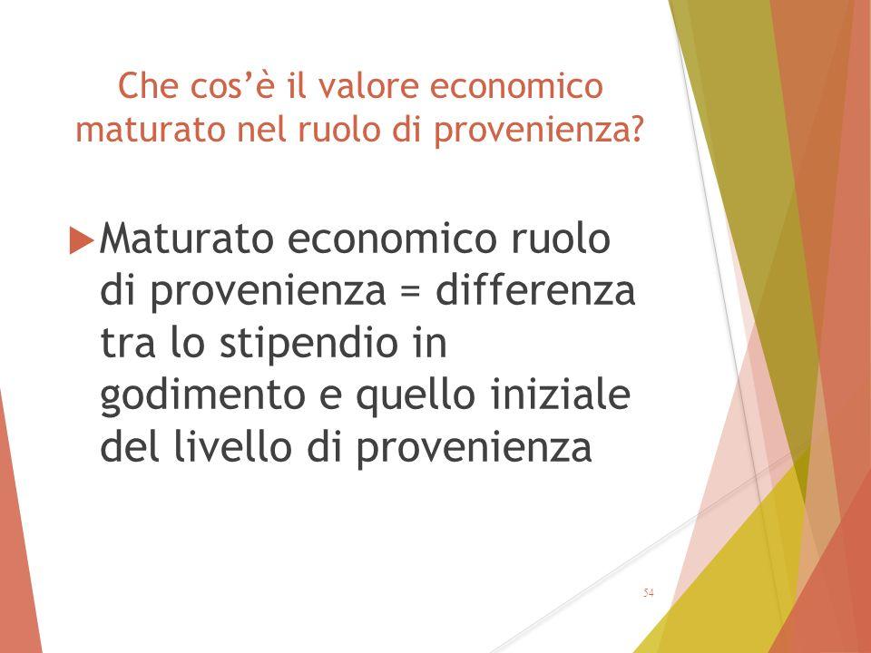 Che cos'è il valore economico maturato nel ruolo di provenienza