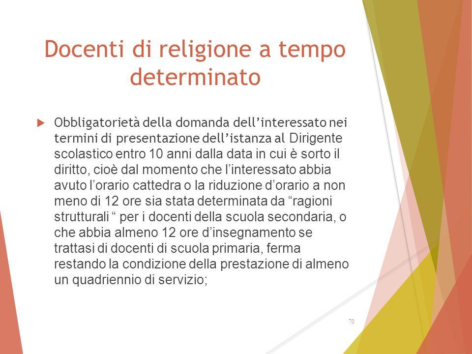 Docenti di religione a tempo determinato