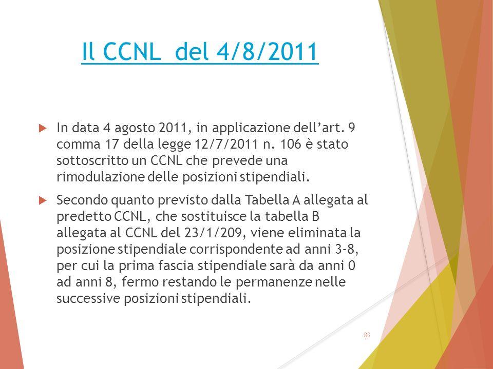 Il CCNL del 4/8/2011