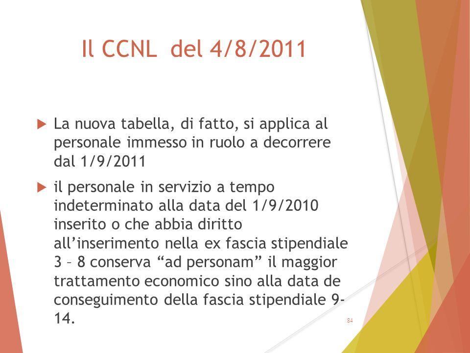 Il CCNL del 4/8/2011 La nuova tabella, di fatto, si applica al personale immesso in ruolo a decorrere dal 1/9/2011.