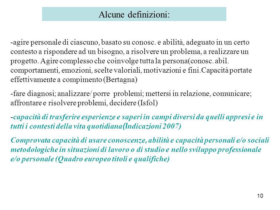 Alcune definizioni: