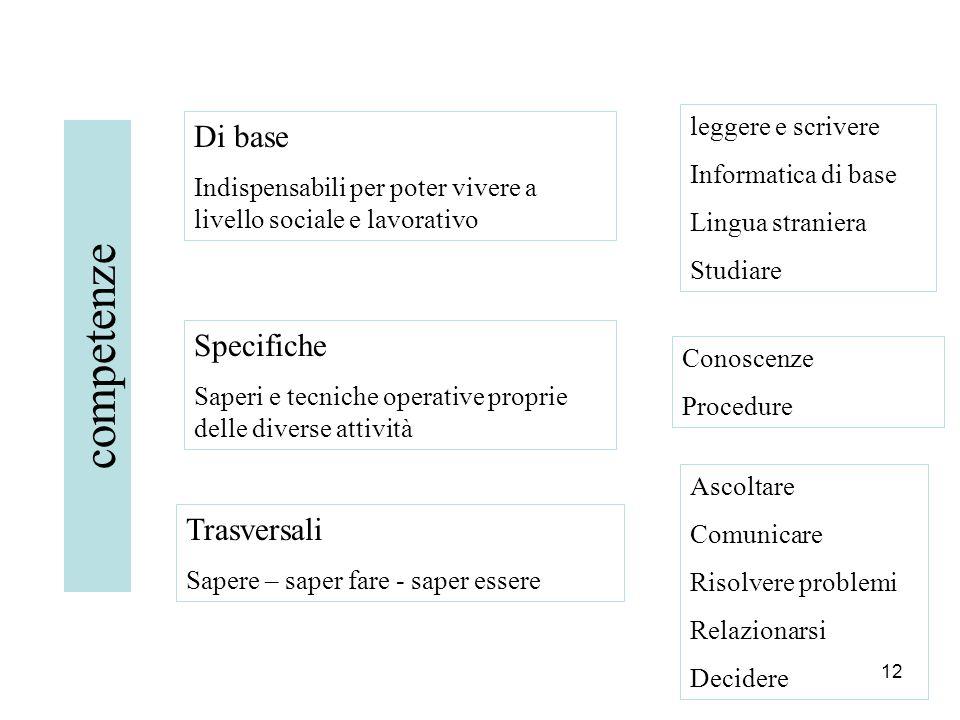 competenze Di base Specifiche Trasversali leggere e scrivere