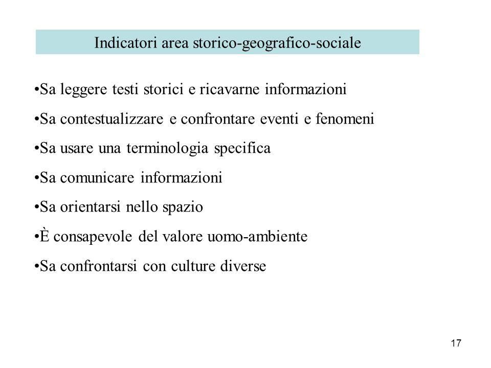 Indicatori area storico-geografico-sociale