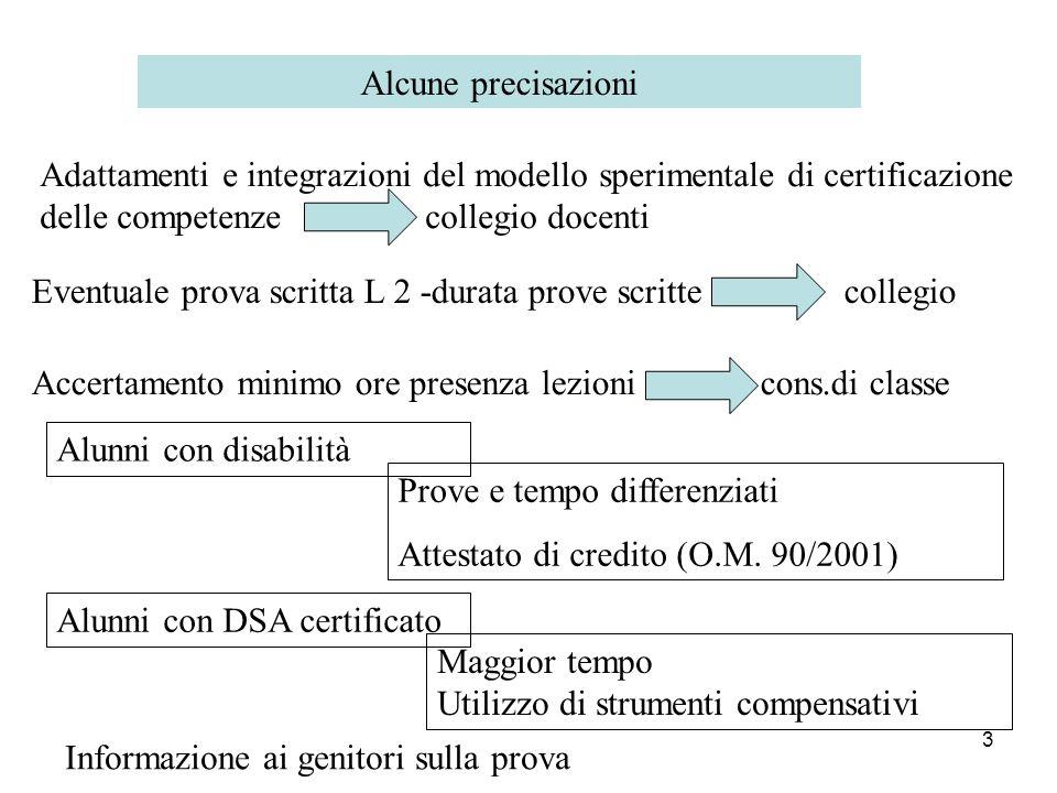 Alcune precisazioni Adattamenti e integrazioni del modello sperimentale di certificazione delle competenze collegio docenti.