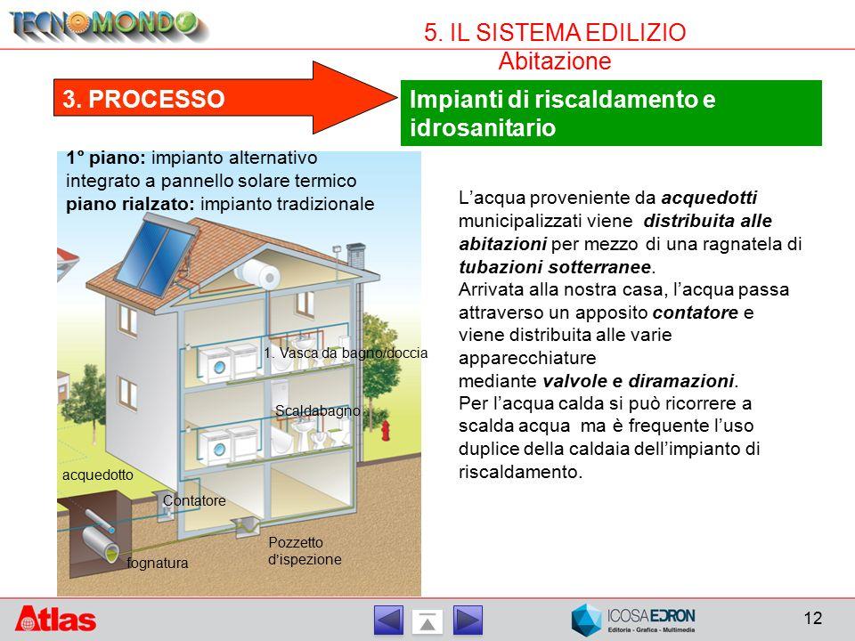 Impianti di riscaldamento e idrosanitario