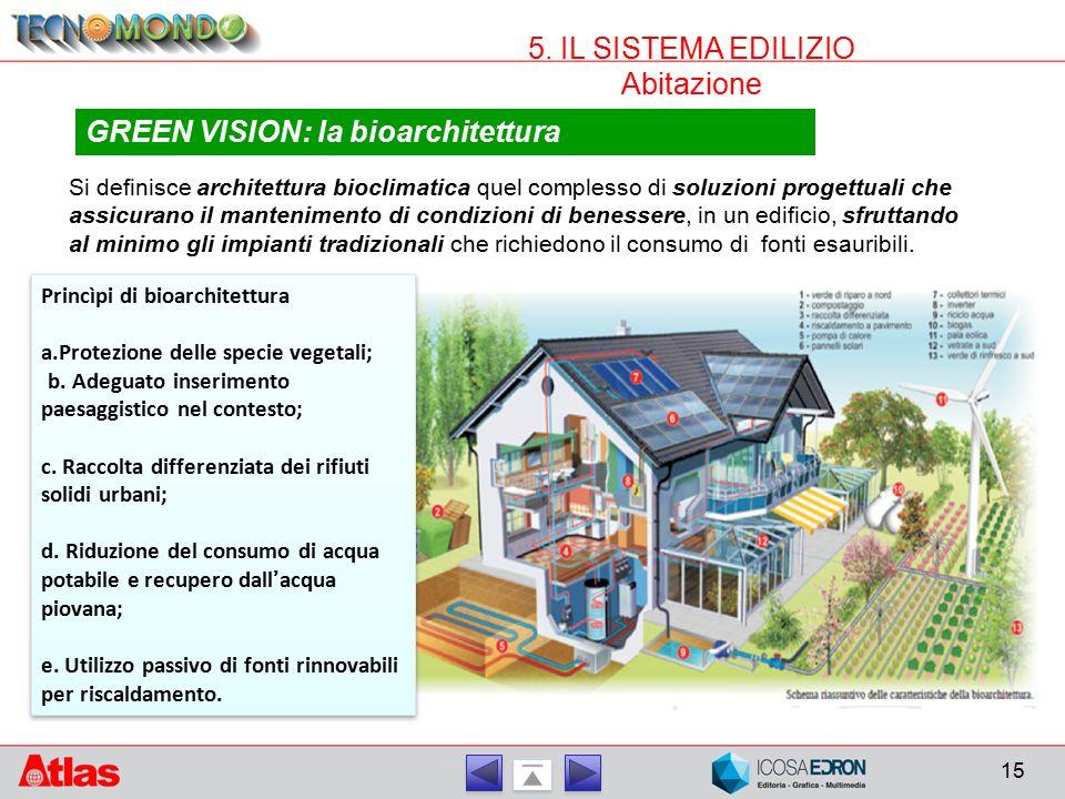 GREEN VISION: la bioarchitettura