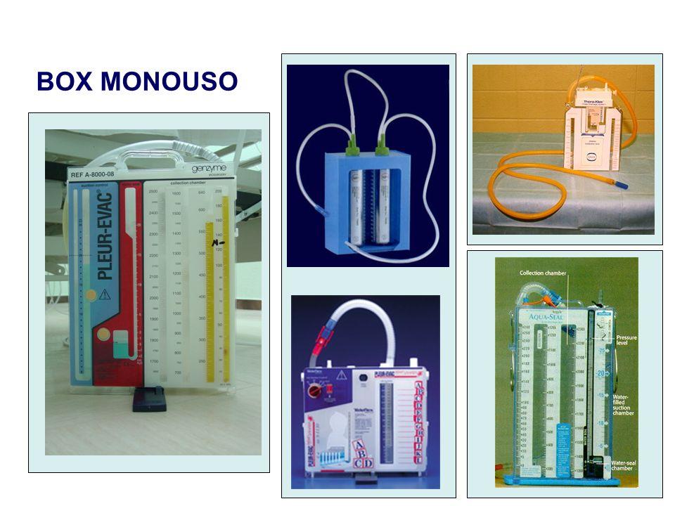 BOX MONOUSO
