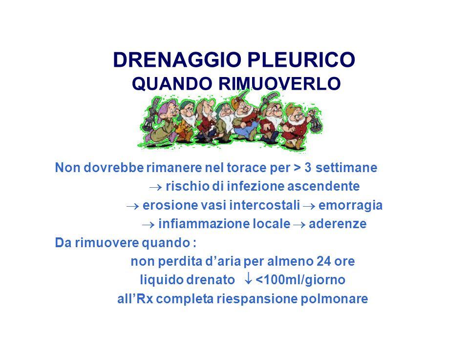 DRENAGGIO PLEURICO QUANDO RIMUOVERLO