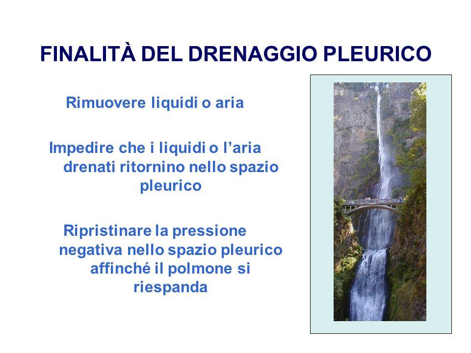 FINALITÀ DEL DRENAGGIO PLEURICO Rimuovere liquidi o aria