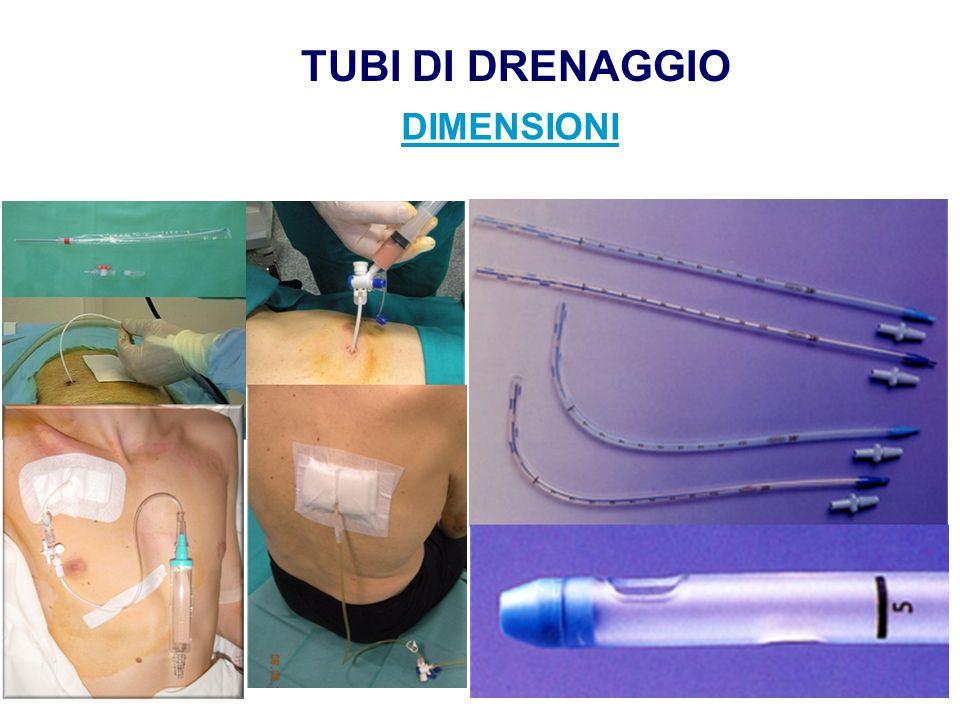 TUBI DI DRENAGGIO DIMENSIONI