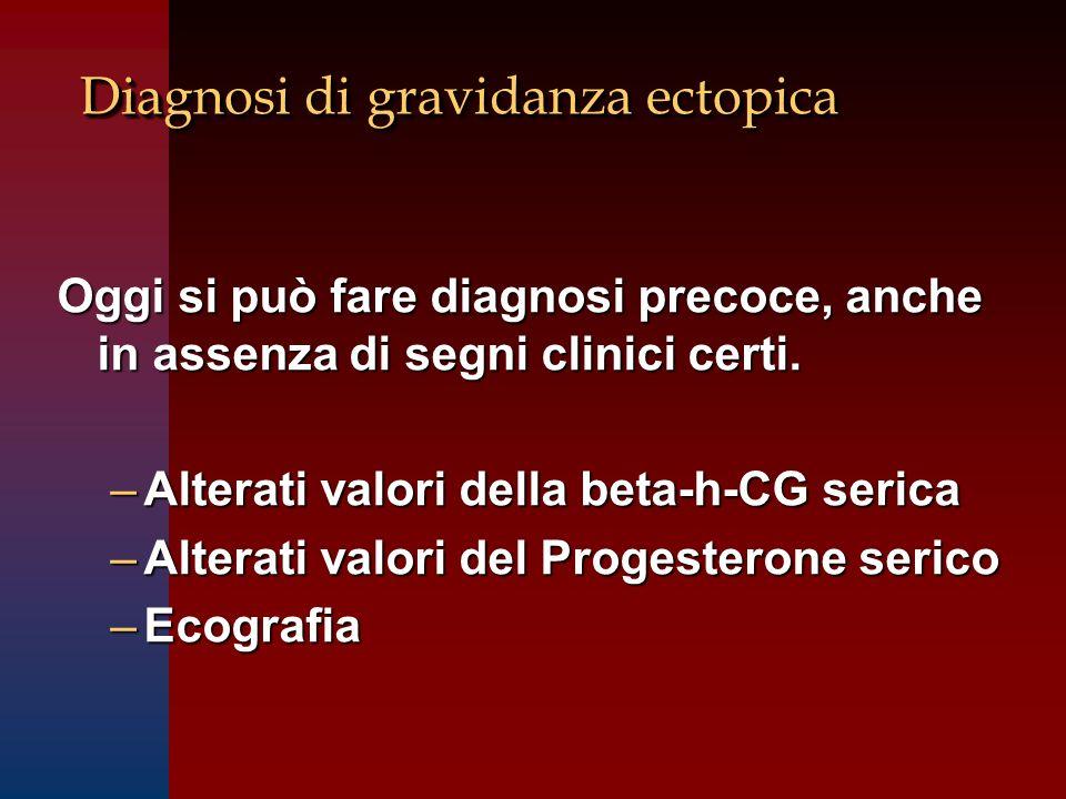Diagnosi di gravidanza ectopica