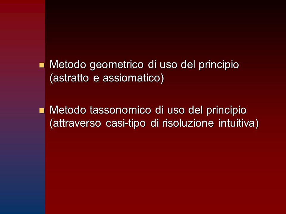 Metodo geometrico di uso del principio (astratto e assiomatico)