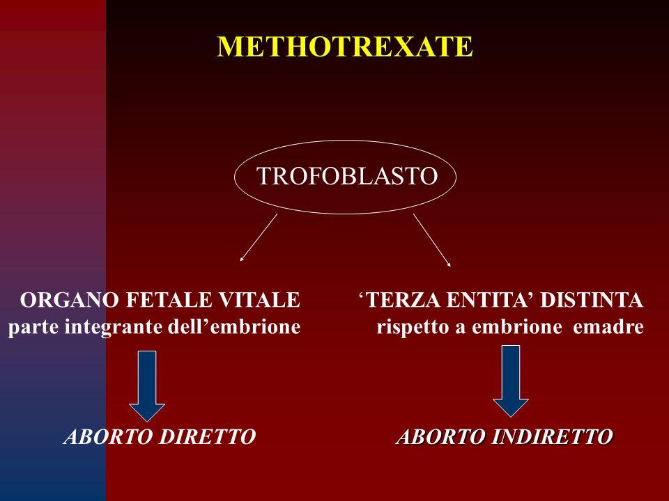 METHOTREXATE TROFOBLASTO ORGANO FETALE VITALE