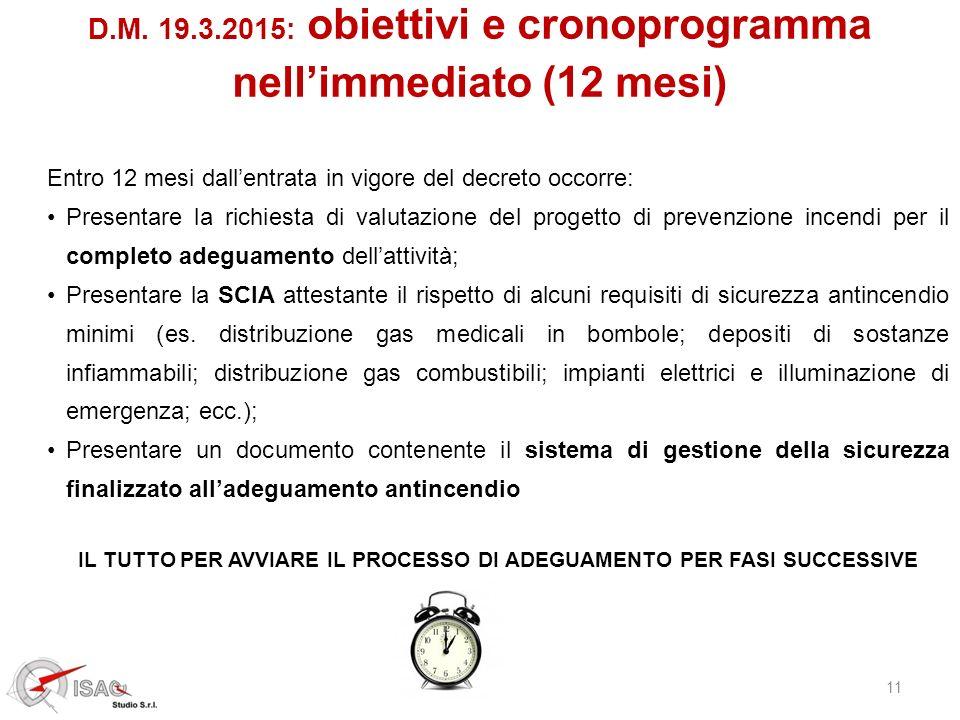 D.M. 19.3.2015: obiettivi e cronoprogramma nell'immediato (12 mesi)