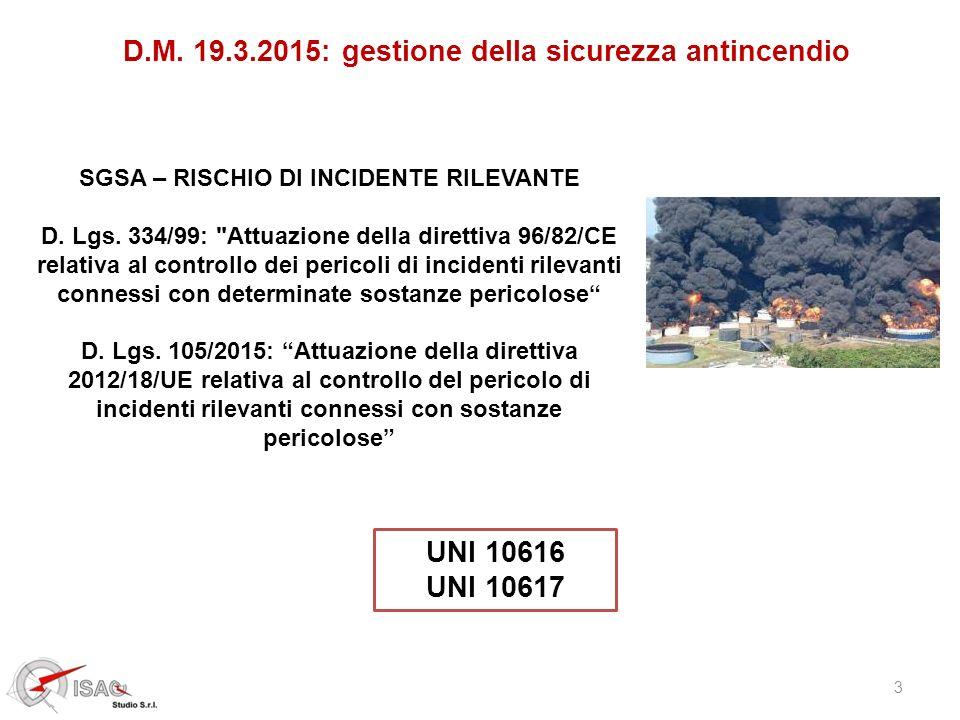 D.M. 19.3.2015: gestione della sicurezza antincendio