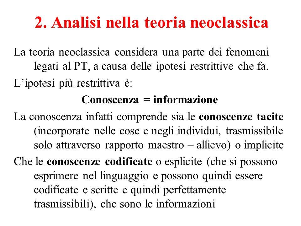 2. Analisi nella teoria neoclassica