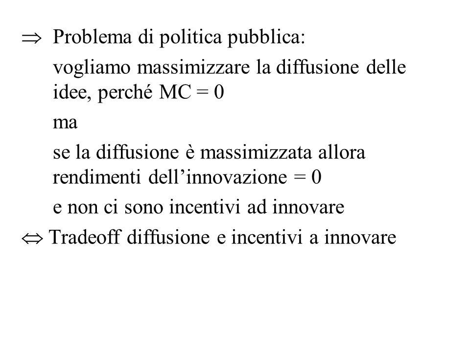 Problema di politica pubblica: