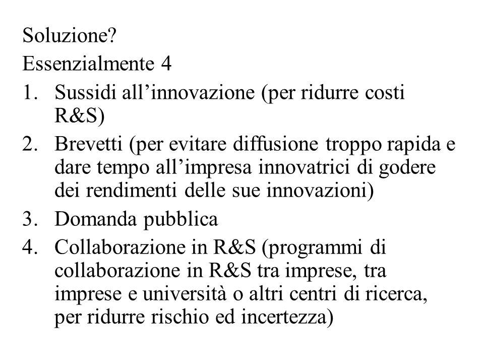 Soluzione Essenzialmente 4. Sussidi all'innovazione (per ridurre costi R&S)