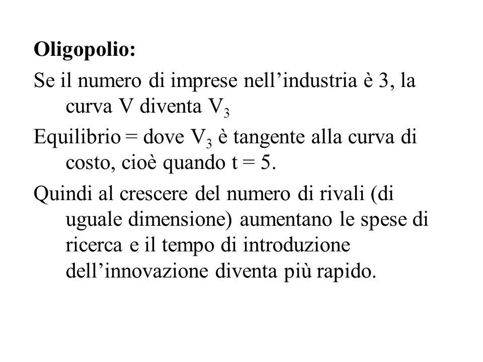 Oligopolio: Se il numero di imprese nell'industria è 3, la curva V diventa V3.