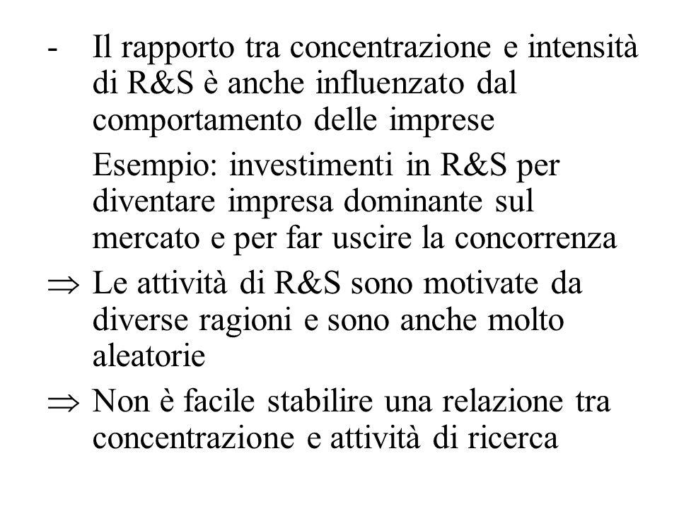 Il rapporto tra concentrazione e intensità di R&S è anche influenzato dal comportamento delle imprese