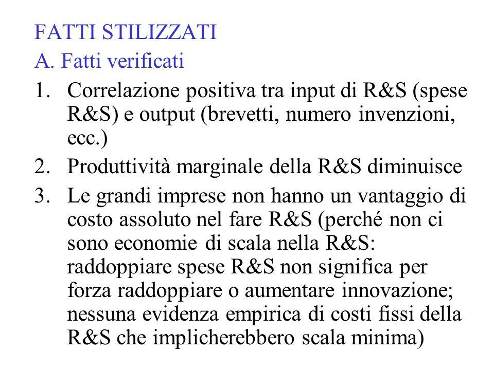 FATTI STILIZZATI A. Fatti verificati. Correlazione positiva tra input di R&S (spese R&S) e output (brevetti, numero invenzioni, ecc.)