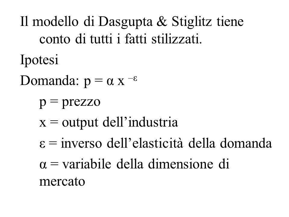 Il modello di Dasgupta & Stiglitz tiene conto di tutti i fatti stilizzati.