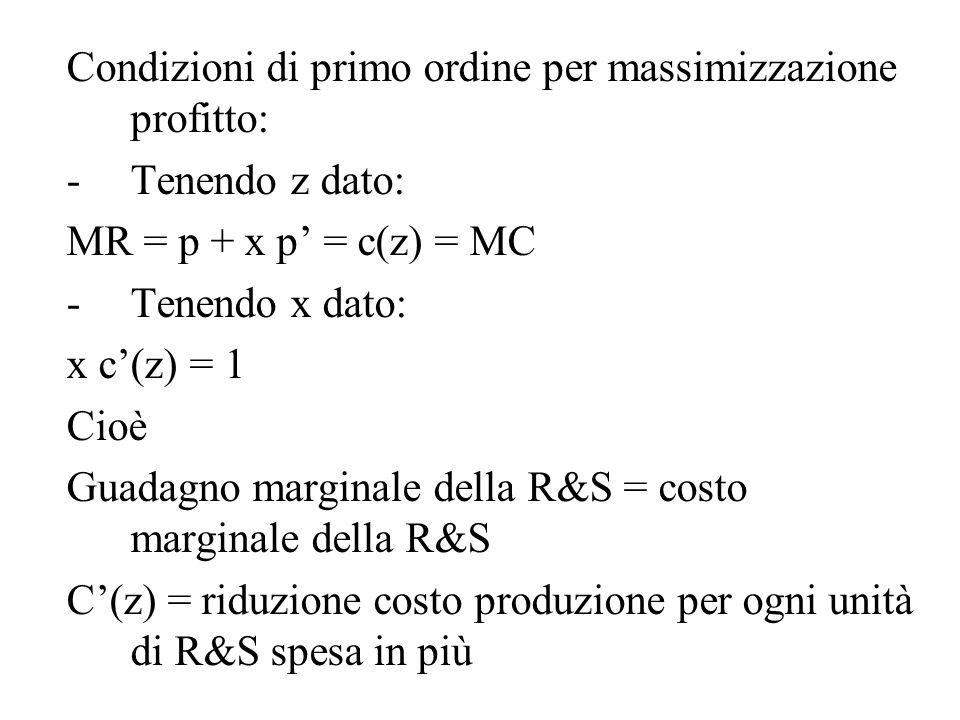 Condizioni di primo ordine per massimizzazione profitto: